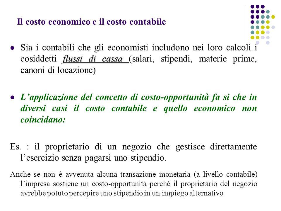 Il costo economico e il costo contabile