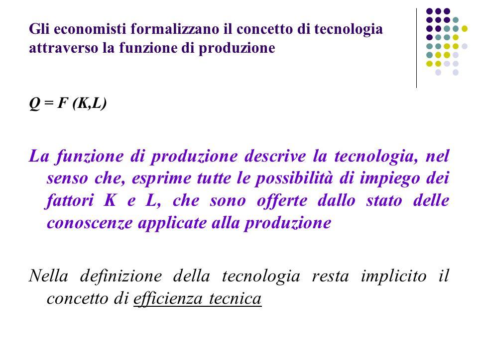 Gli economisti formalizzano il concetto di tecnologia attraverso la funzione di produzione