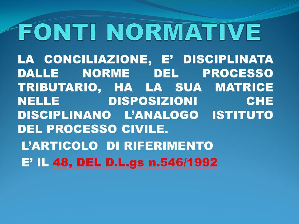 FONTI NORMATIVE