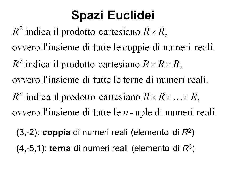 Spazi Euclidei (3,-2): coppia di numeri reali (elemento di R2)