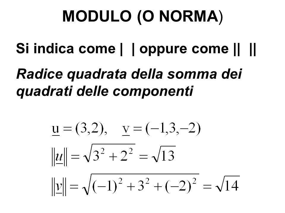 MODULO (O NORMA) Si indica come | | oppure come || ||