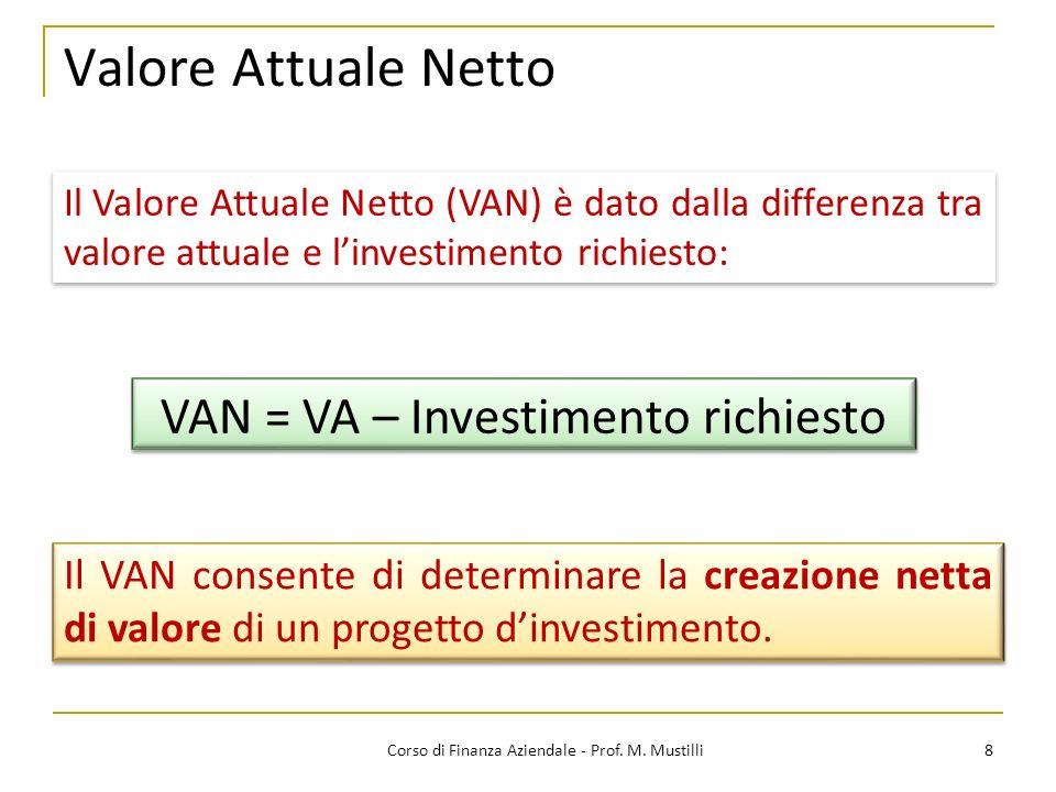 Valore Attuale Netto VAN = VA – Investimento richiesto