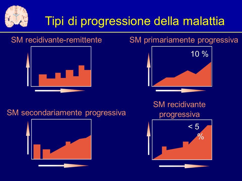 Tipi di progressione della malattia