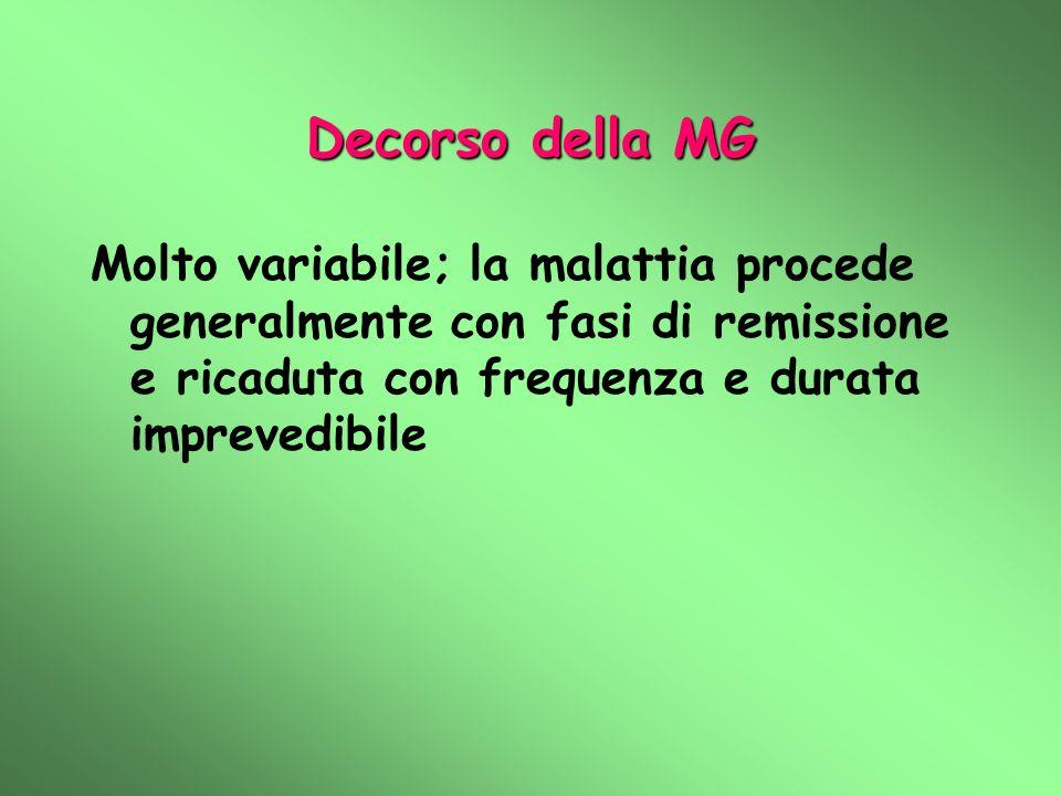 Decorso della MG Molto variabile; la malattia procede generalmente con fasi di remissione e ricaduta con frequenza e durata imprevedibile.