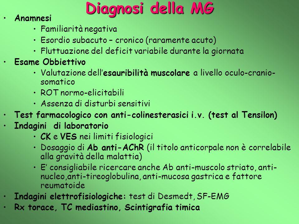 Diagnosi della MG Anamnesi Familiarità negativa