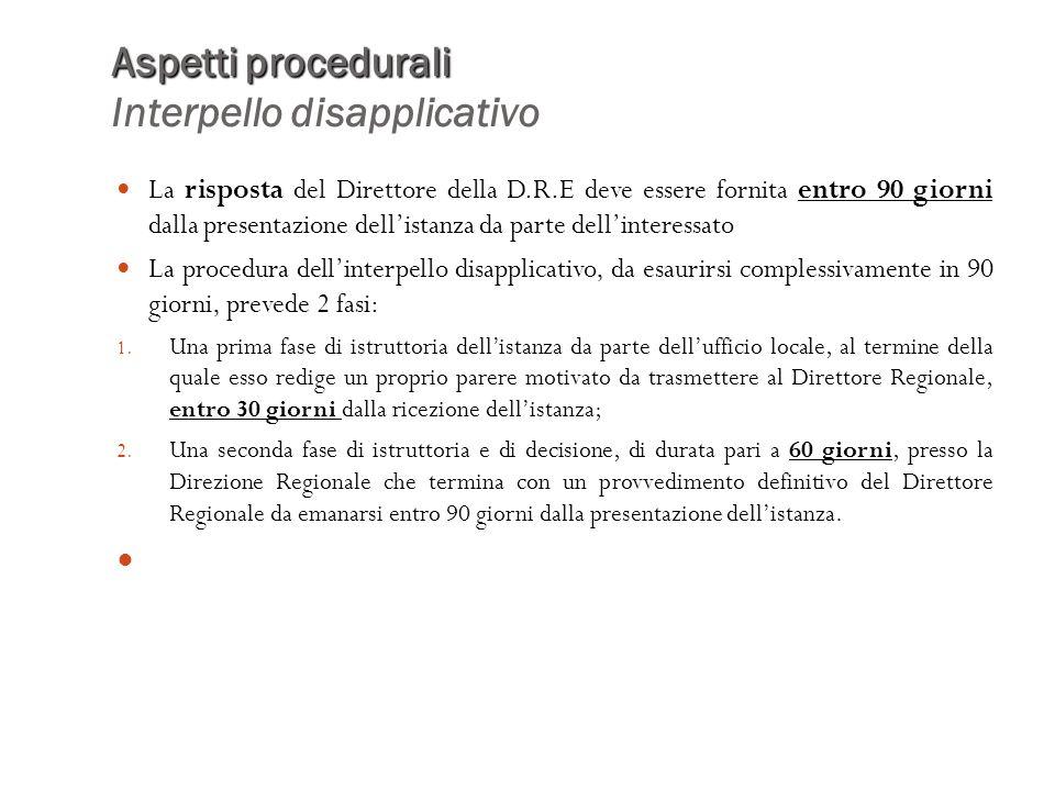Aspetti procedurali Interpello disapplicativo