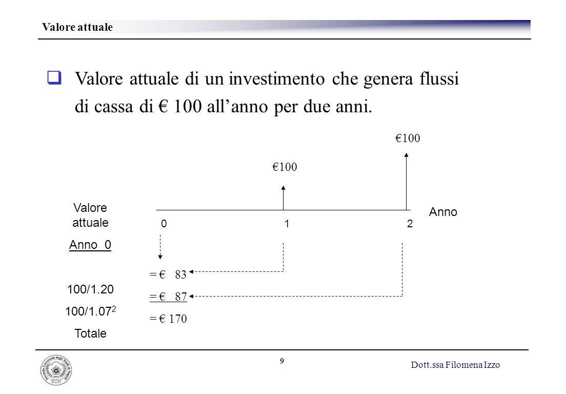 Valore attuale Valore attuale di un investimento che genera flussi di cassa di € 100 all'anno per due anni.