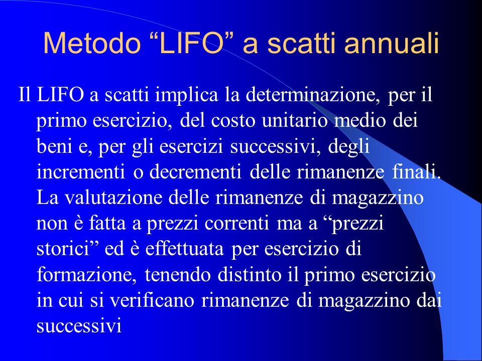 Metodo LIFO a scatti annuali