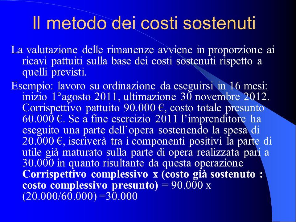 Il metodo dei costi sostenuti
