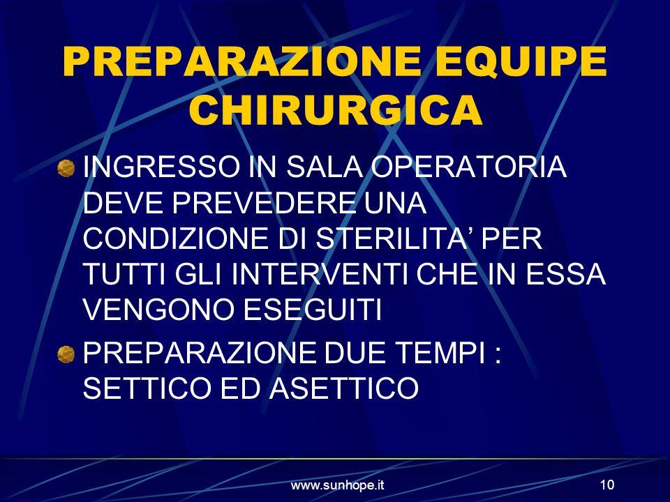 PREPARAZIONE EQUIPE CHIRURGICA