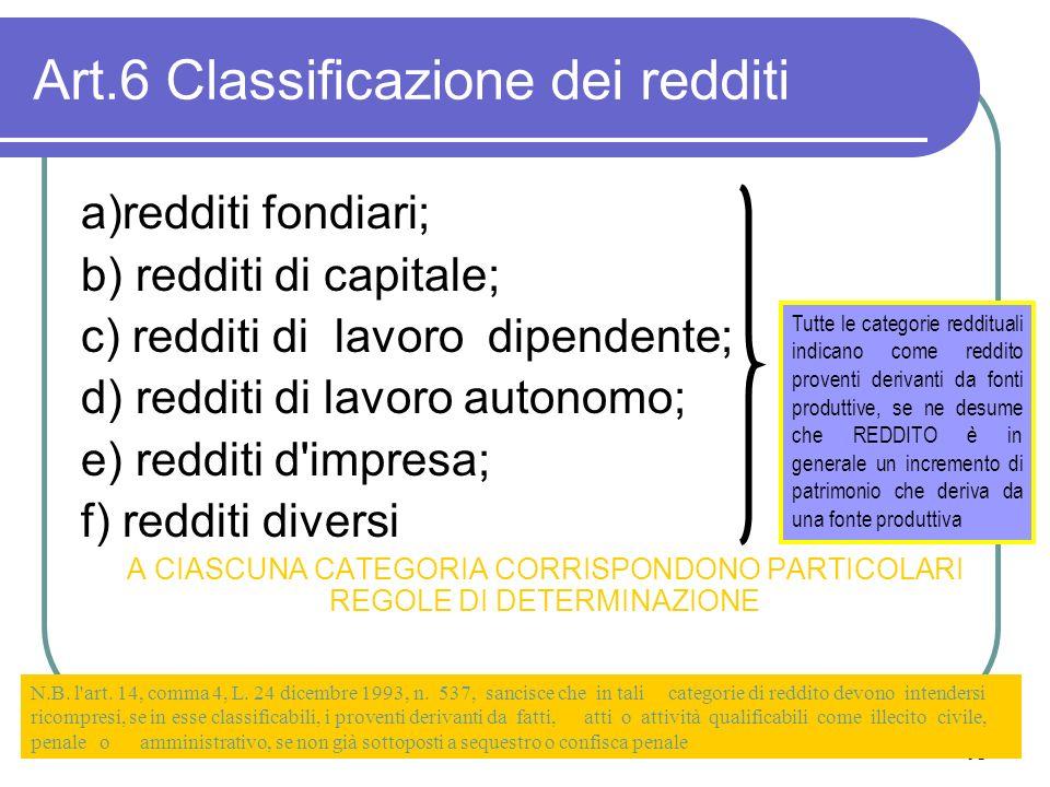 Art.6 Classificazione dei redditi