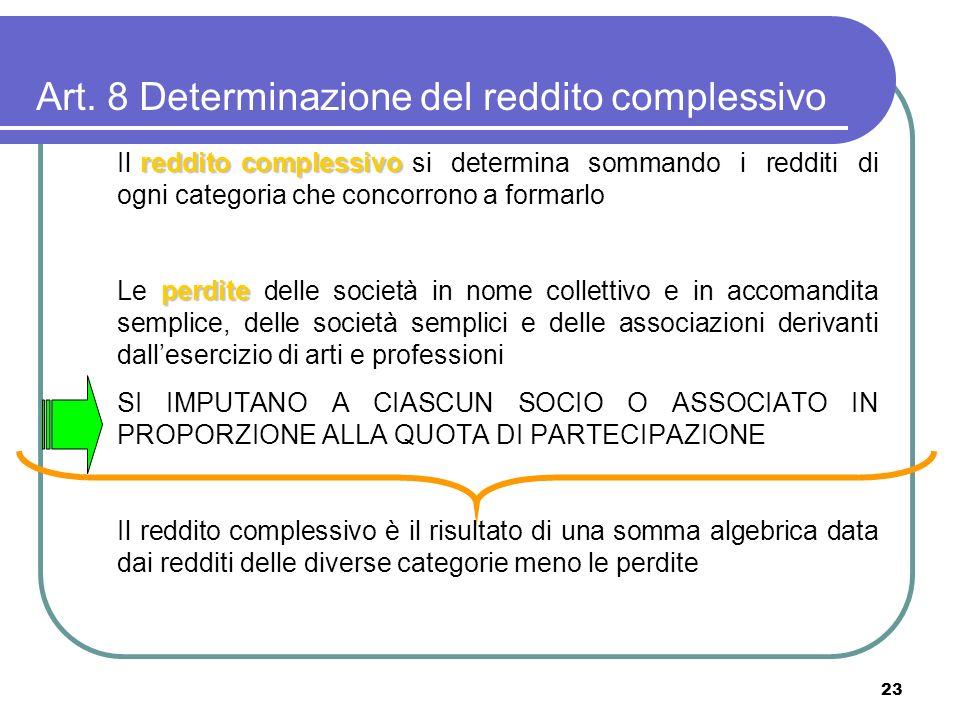Art. 8 Determinazione del reddito complessivo
