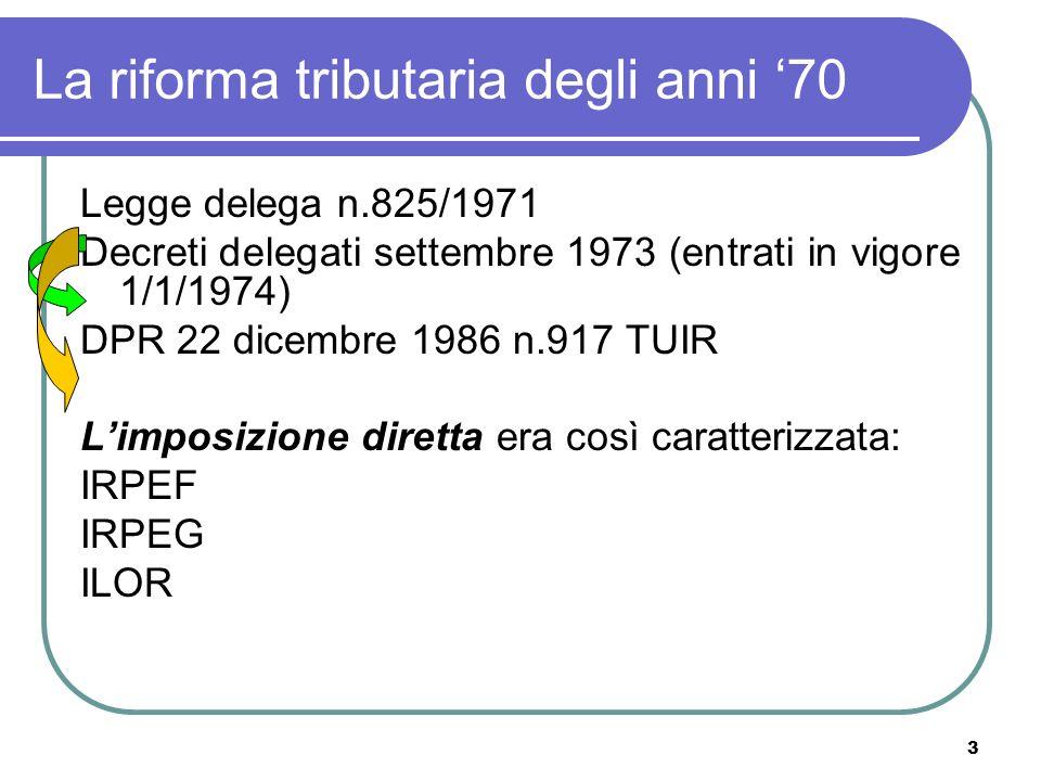 La riforma tributaria degli anni '70