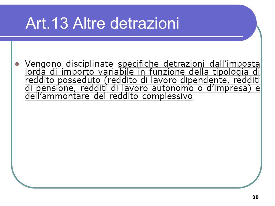 Art.13 Altre detrazioni