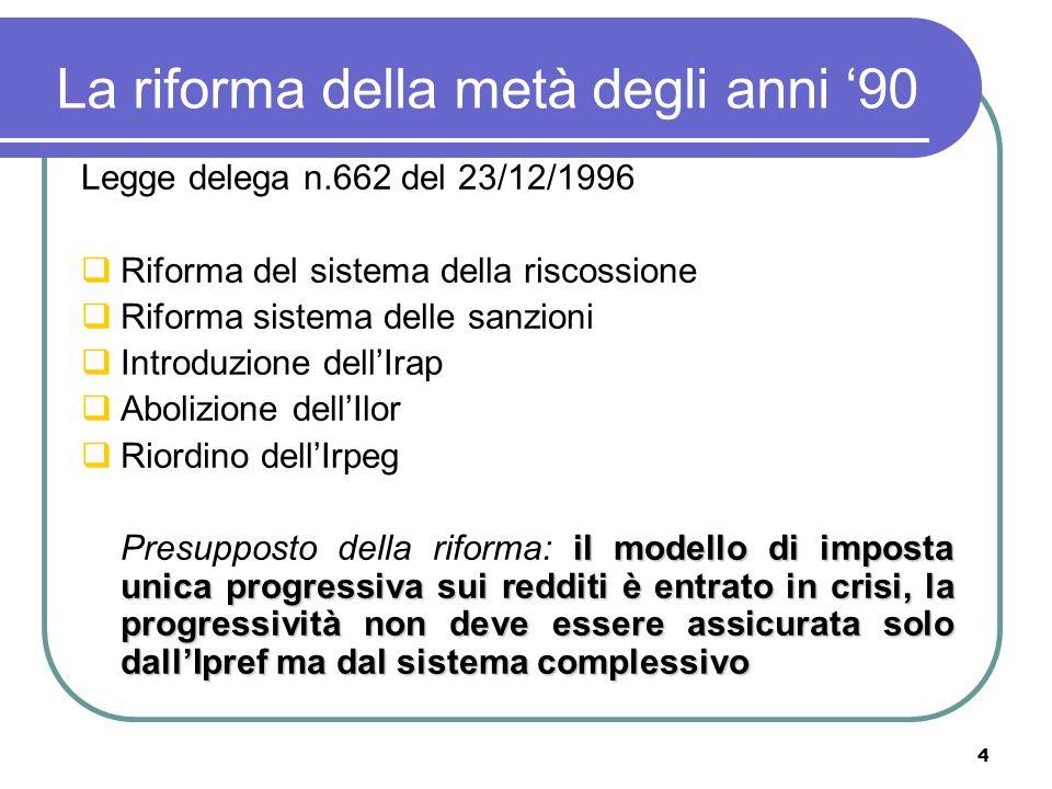La riforma della metà degli anni '90