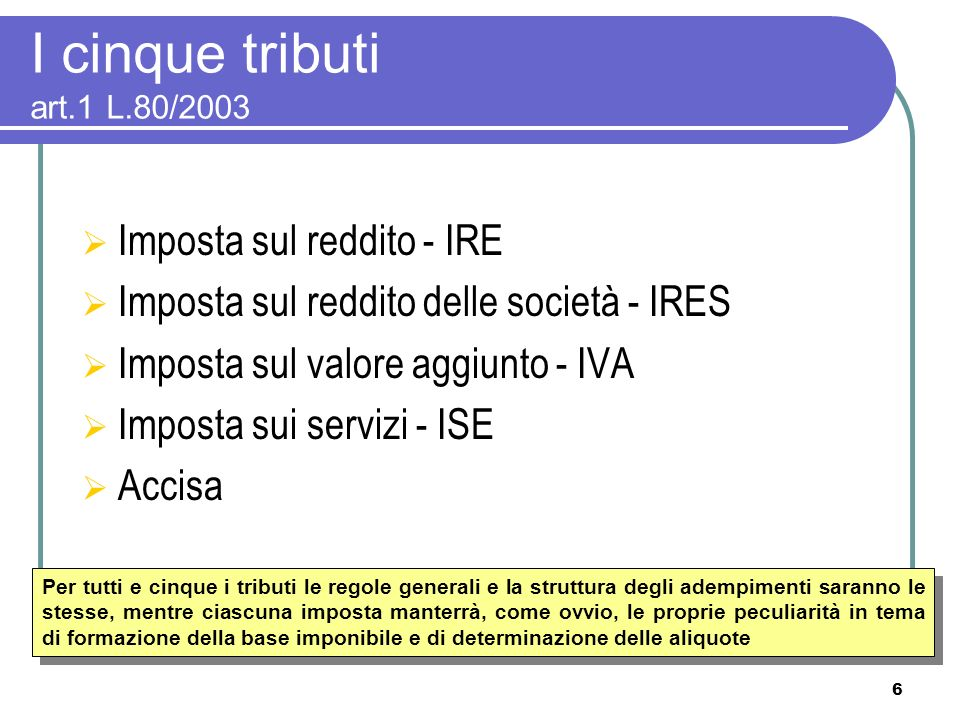 I cinque tributi art.1 L.80/2003 Imposta sul reddito - IRE