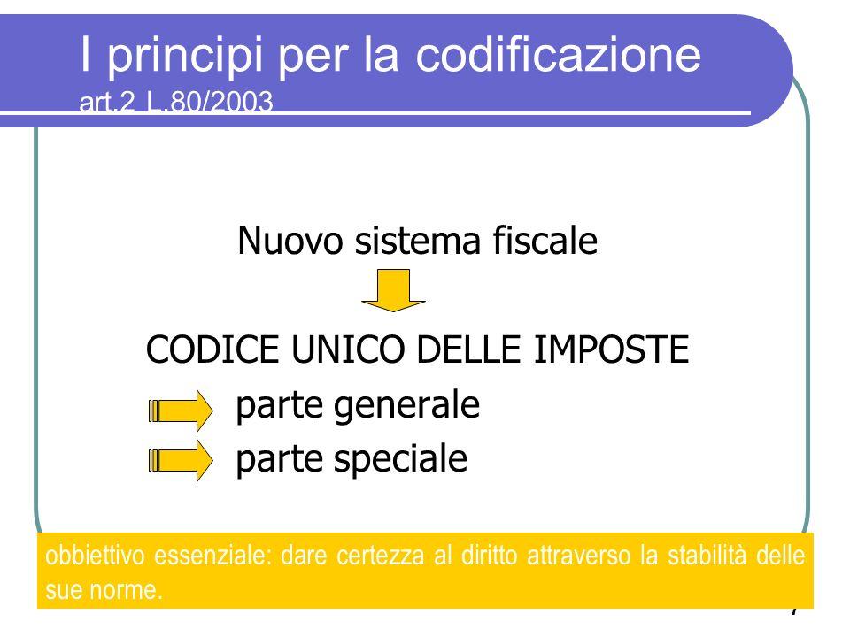 I principi per la codificazione art.2 L.80/2003