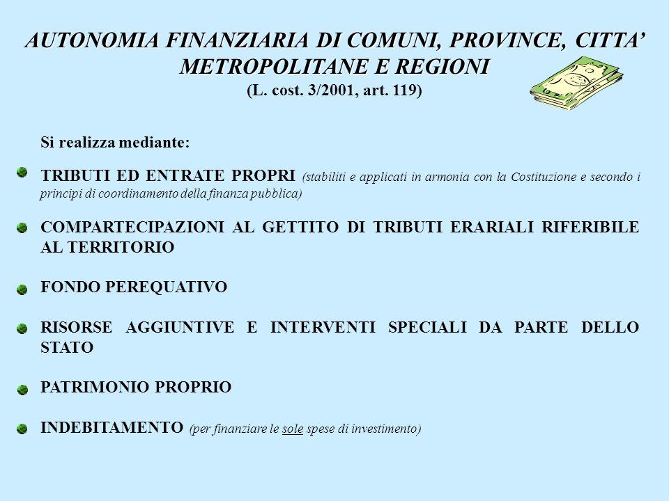 AUTONOMIA FINANZIARIA DI COMUNI, PROVINCE, CITTA' METROPOLITANE E REGIONI