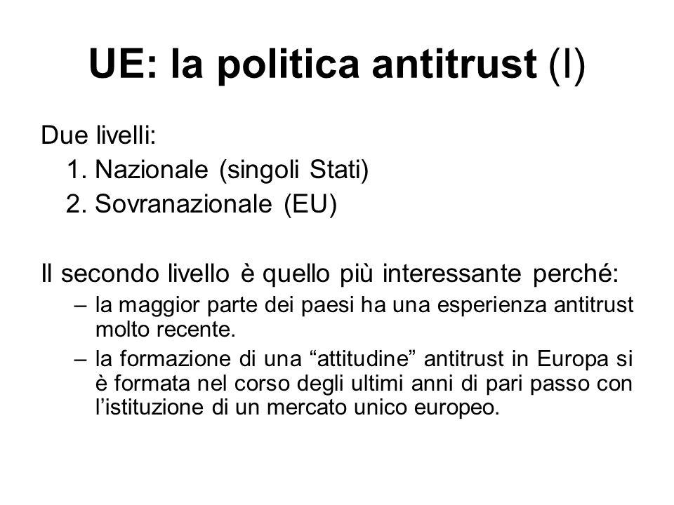 UE: la politica antitrust (I)