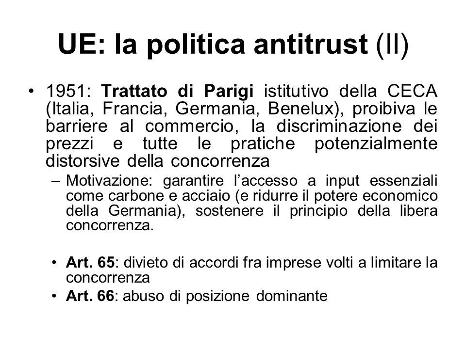 UE: la politica antitrust (II)