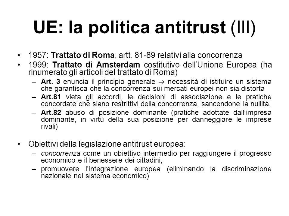 UE: la politica antitrust (III)