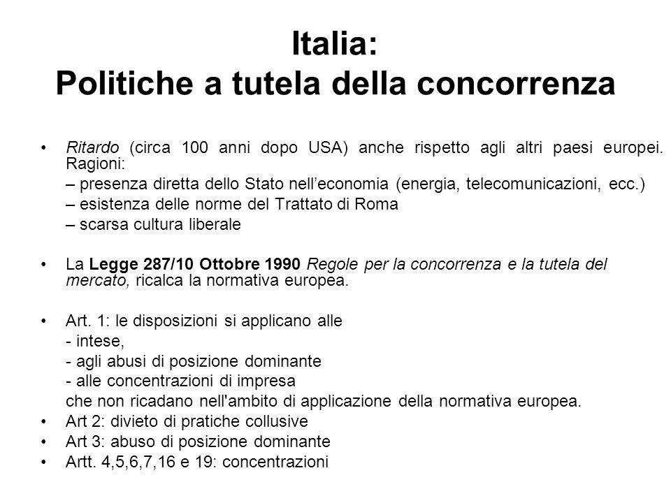 Italia: Politiche a tutela della concorrenza