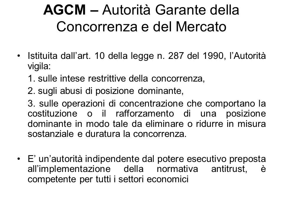 AGCM – Autorità Garante della Concorrenza e del Mercato
