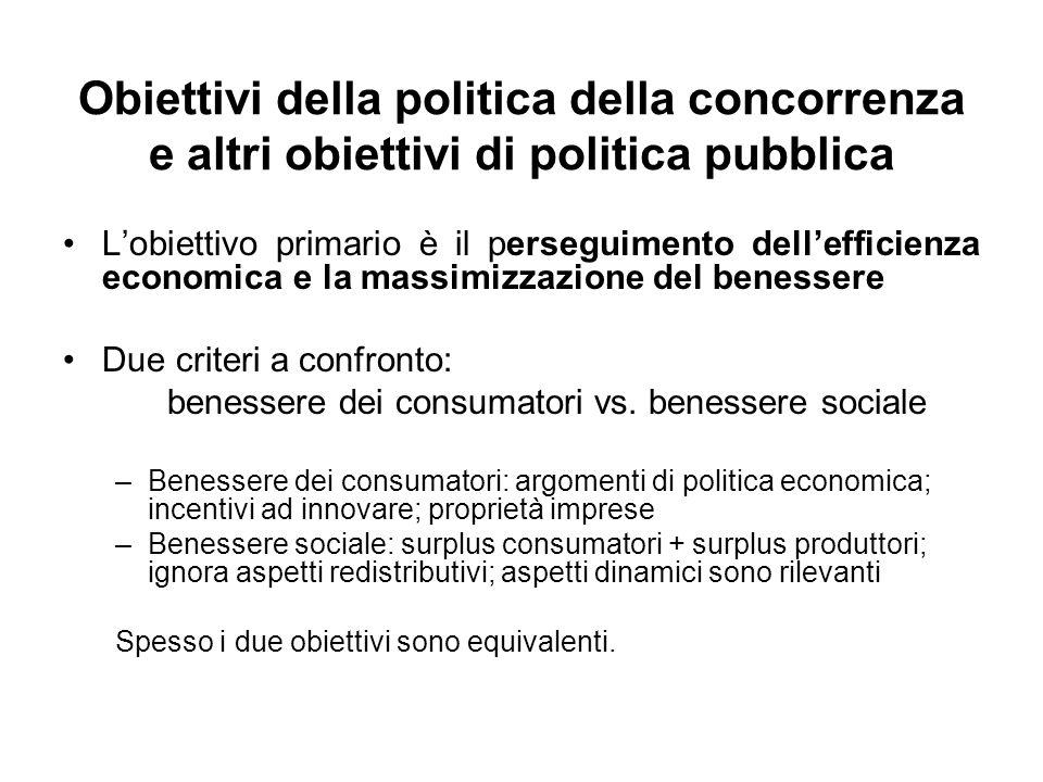 Obiettivi della politica della concorrenza e altri obiettivi di politica pubblica