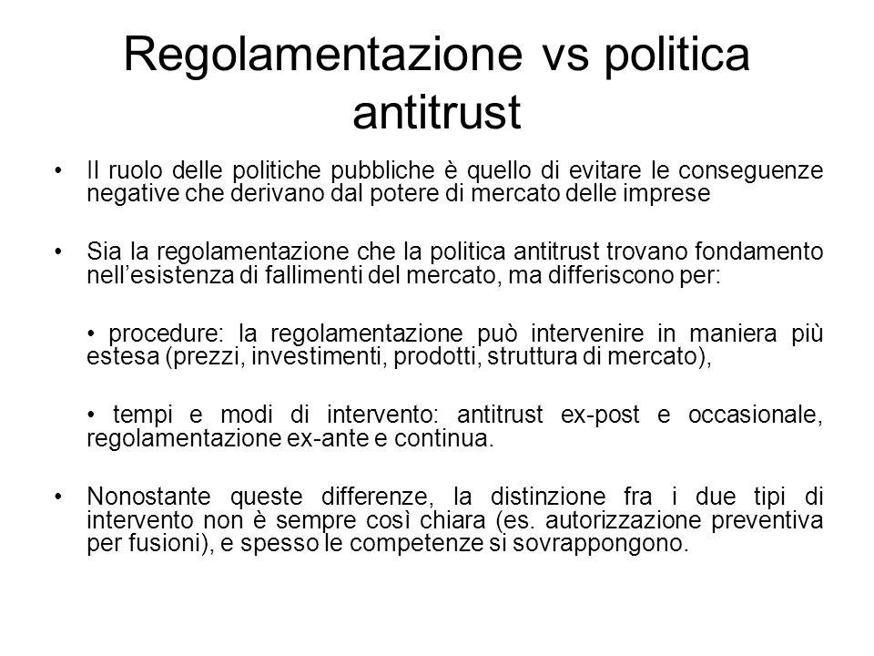 Regolamentazione vs politica antitrust