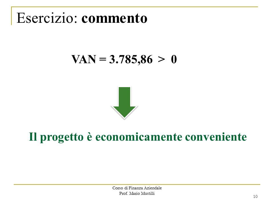 Esercizio: commento VAN = 3.785,86 > 0