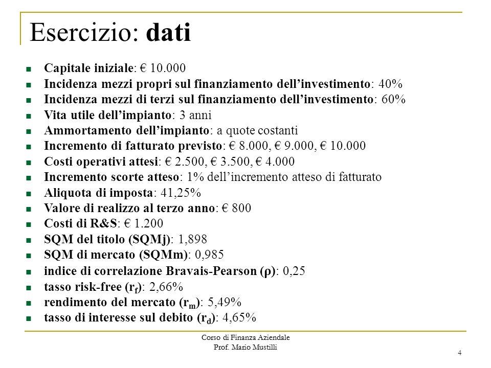 Esercizio: dati Capitale iniziale: € 10.000