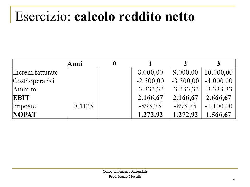 Esercizio: calcolo reddito netto