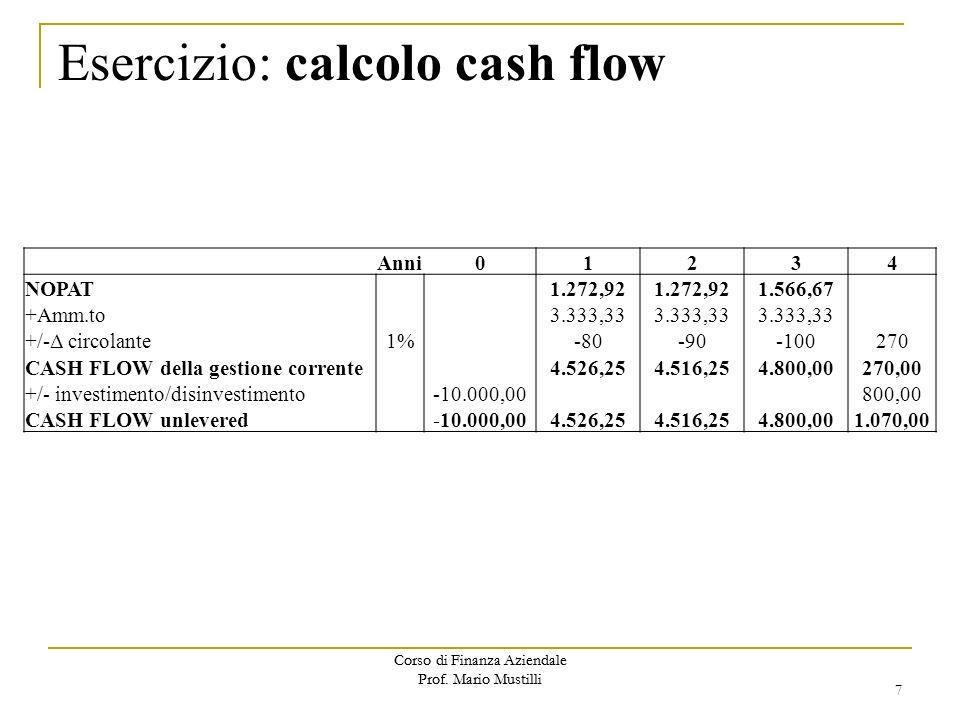 Esercizio: calcolo cash flow