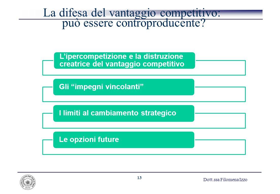 La difesa del vantaggio competitivo: può essere controproducente
