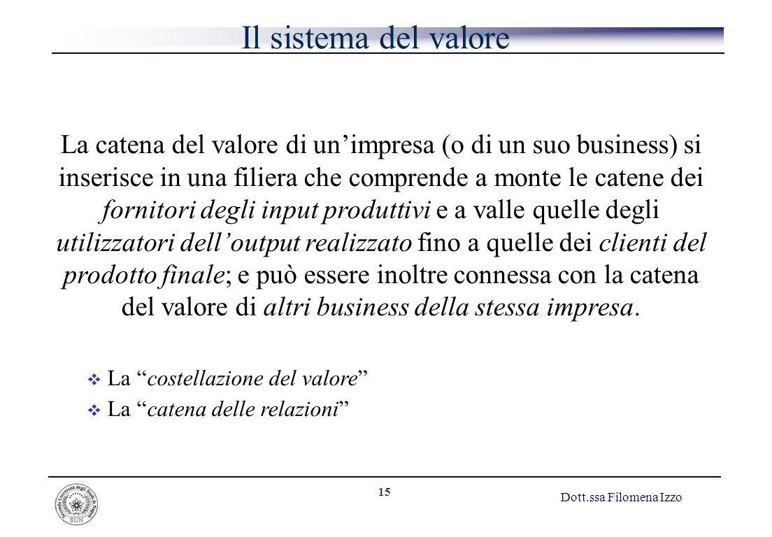 Il sistema del valore