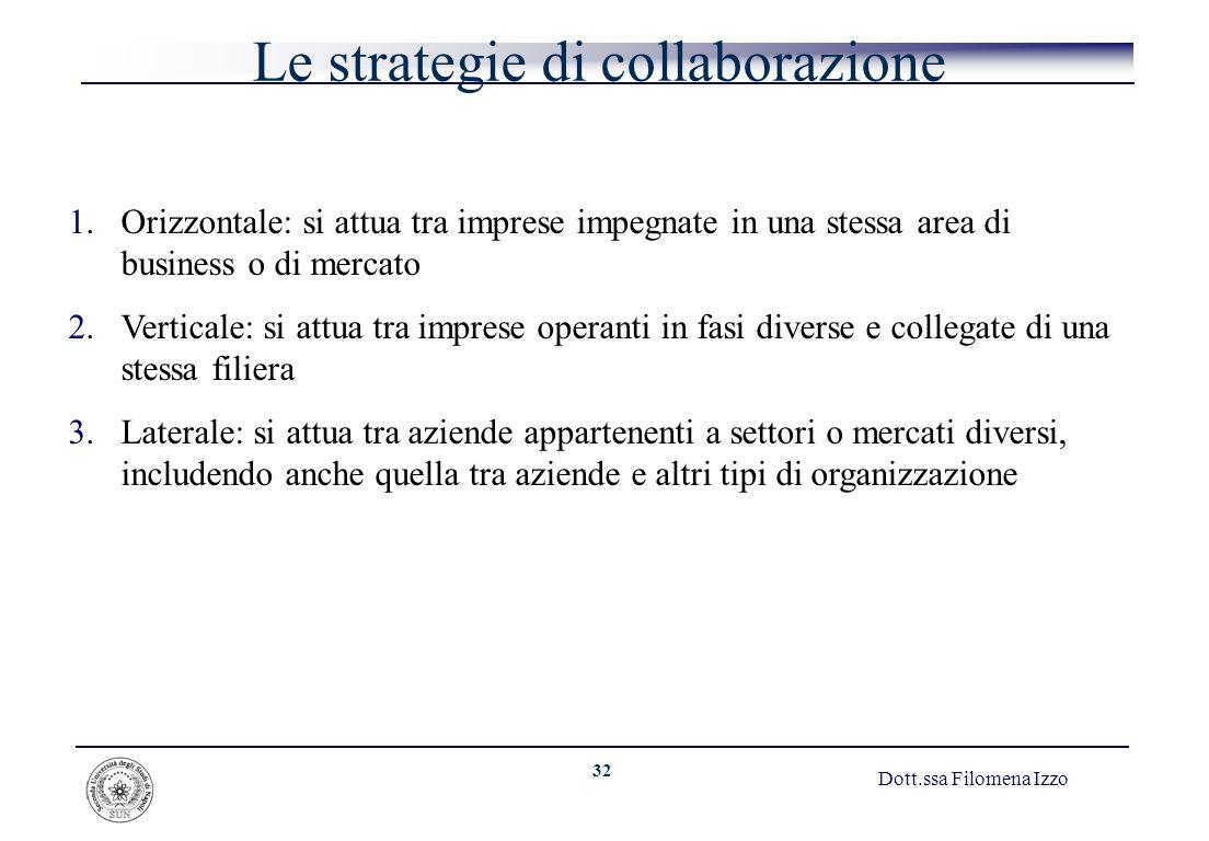 Le strategie di collaborazione