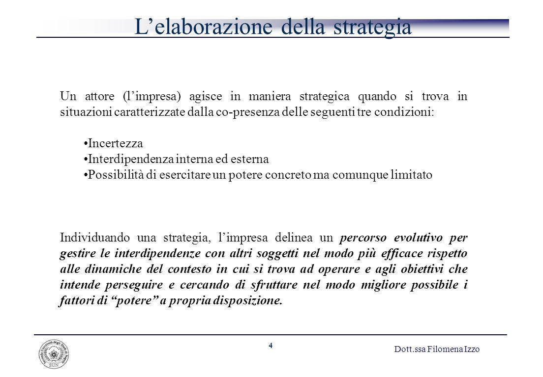 L'elaborazione della strategia