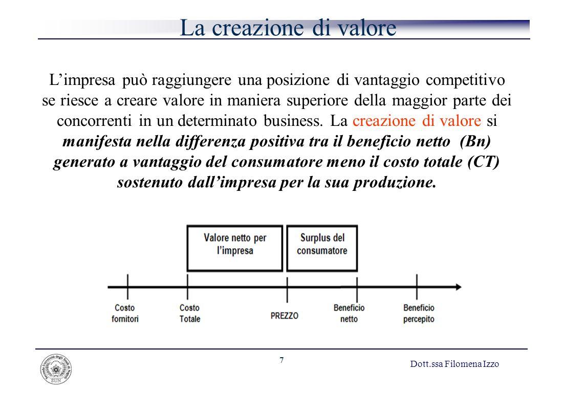 La creazione di valore