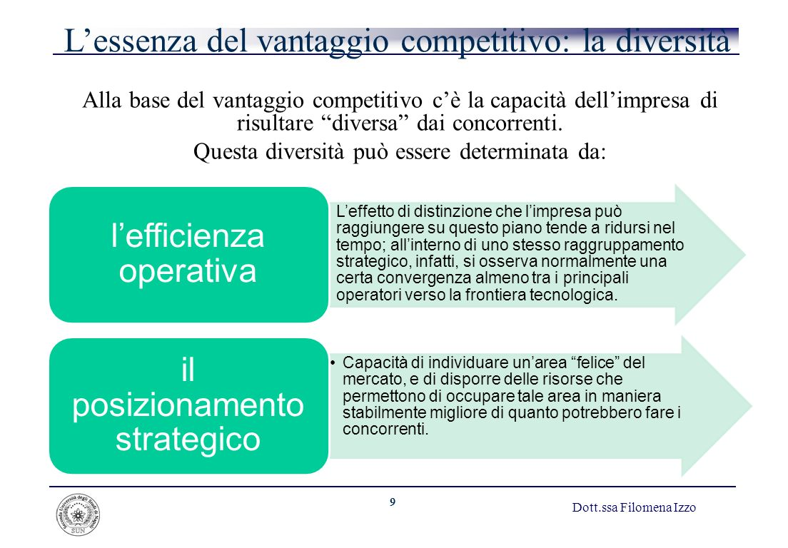 L'essenza del vantaggio competitivo: la diversità
