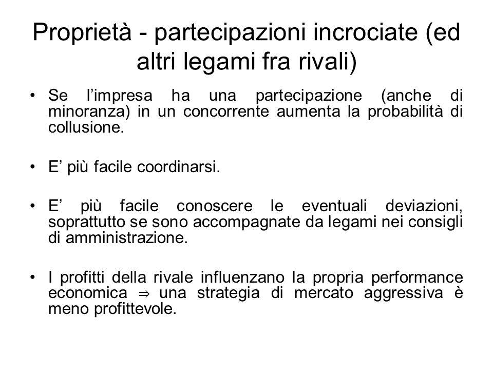 Proprietà - partecipazioni incrociate (ed altri legami fra rivali)