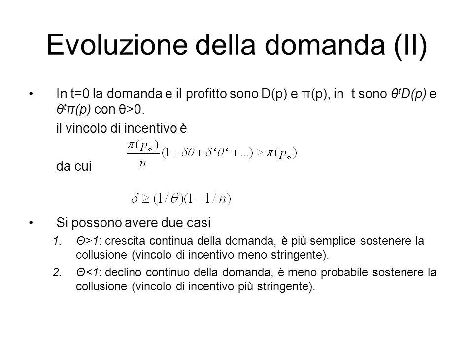Evoluzione della domanda (II)