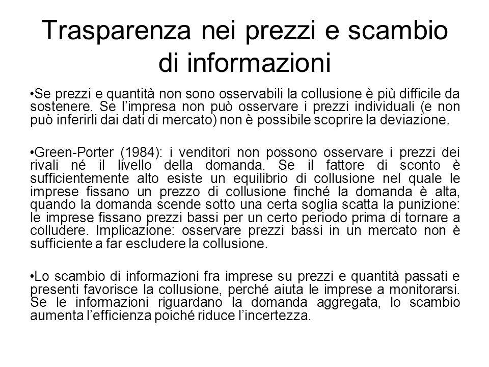 Trasparenza nei prezzi e scambio di informazioni