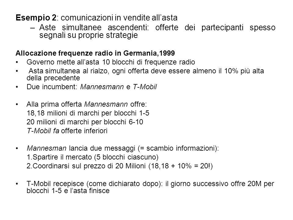 Esempio 2: comunicazioni in vendite all'asta