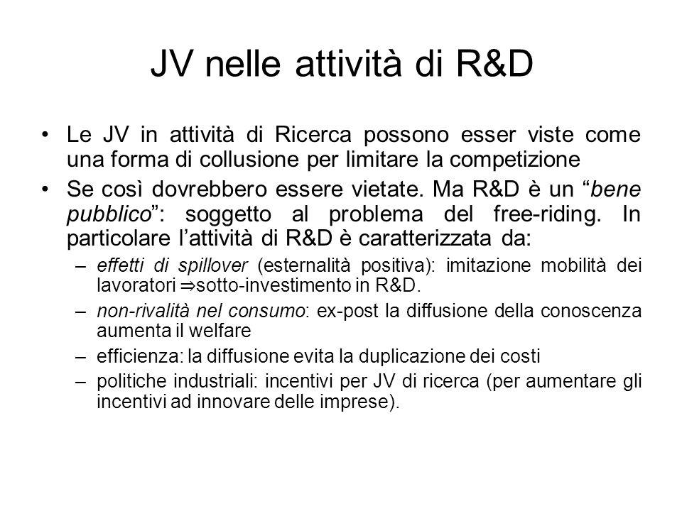 JV nelle attività di R&D
