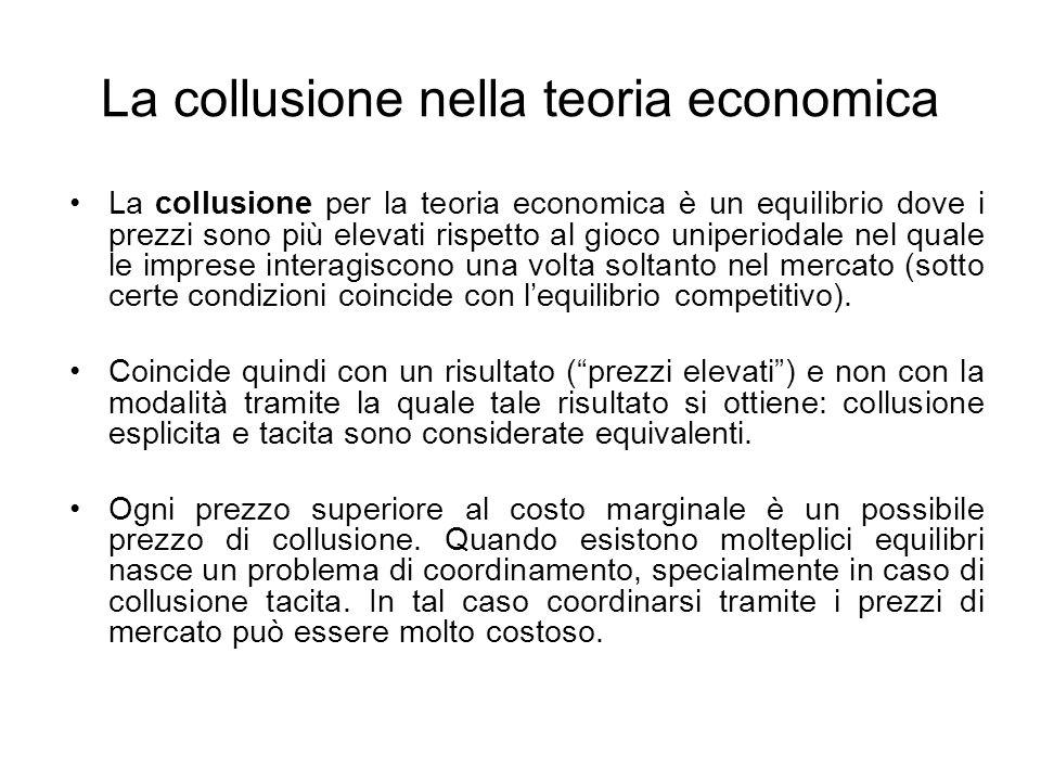 La collusione nella teoria economica