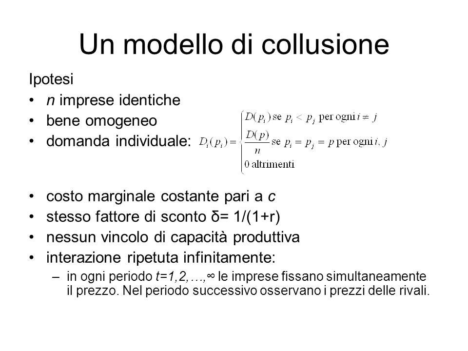 Un modello di collusione