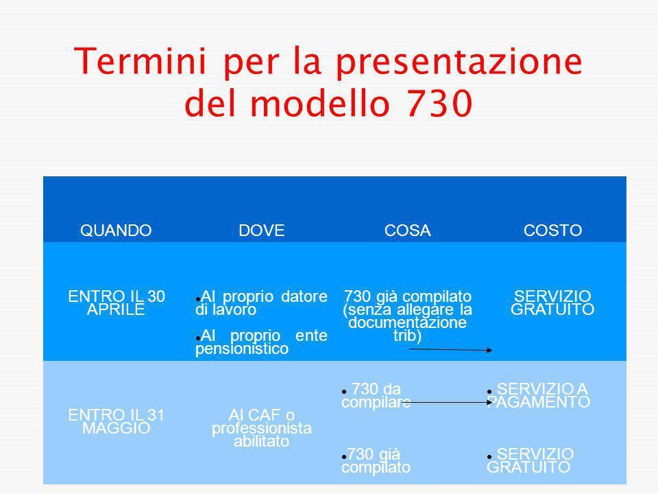 Termini per la presentazione del modello 730