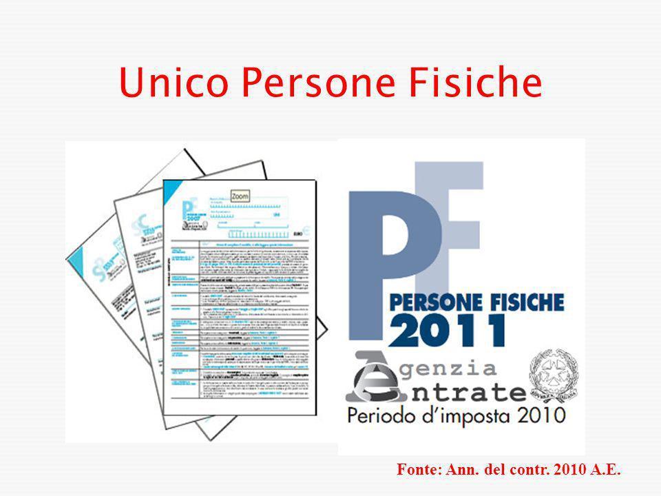 Unico Persone Fisiche Fonte: Ann. del contr. 2010 A.E.