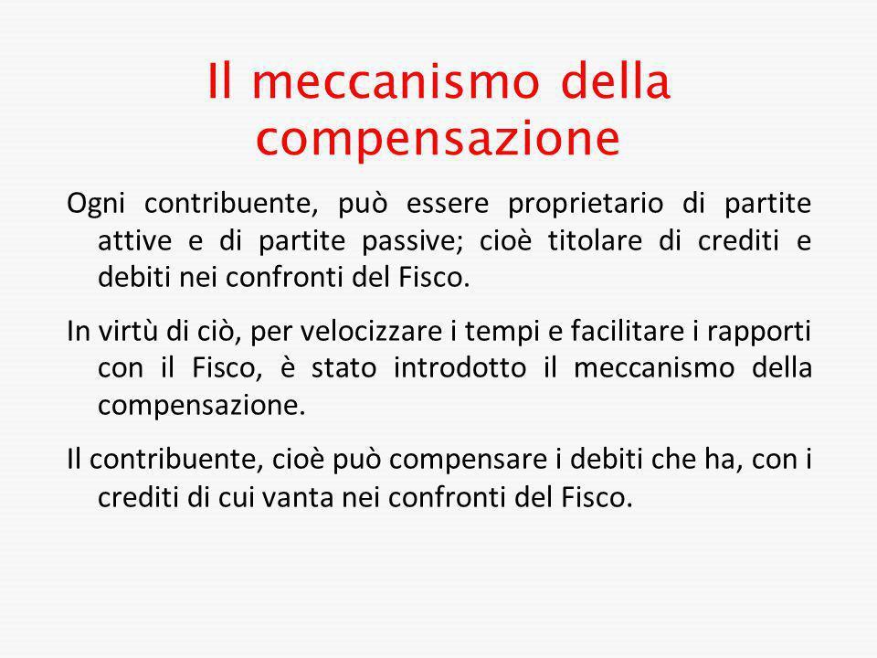 Il meccanismo della compensazione
