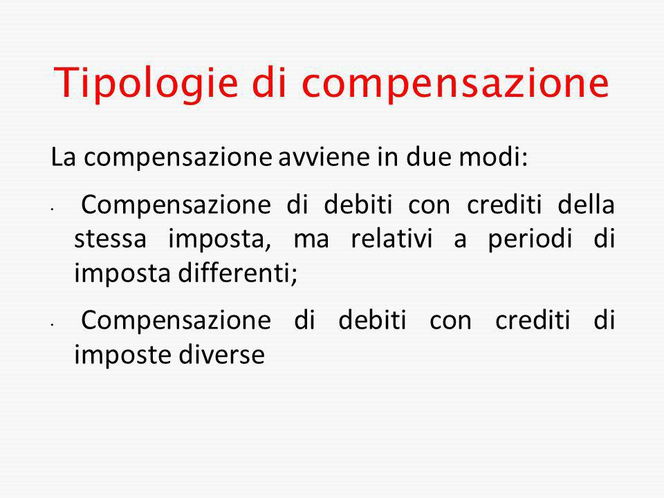 Tipologie di compensazione